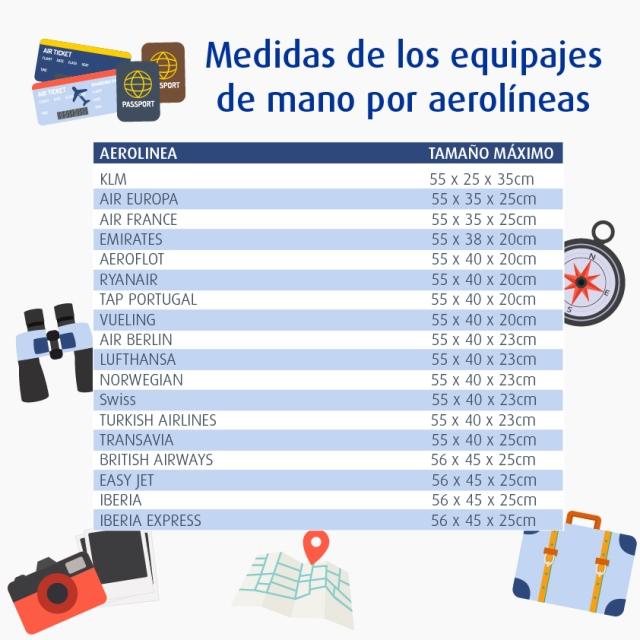 medidas equipajes2-01
