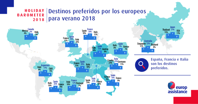 EA_BAROMETER2018_SocialCards_Facebook_Top3Destinations_ES